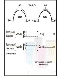 Reteta oftalmologica